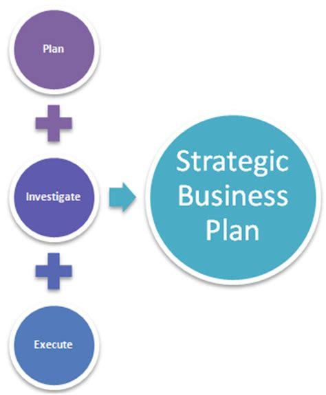 Free Sample Construction Business Plan Company Template